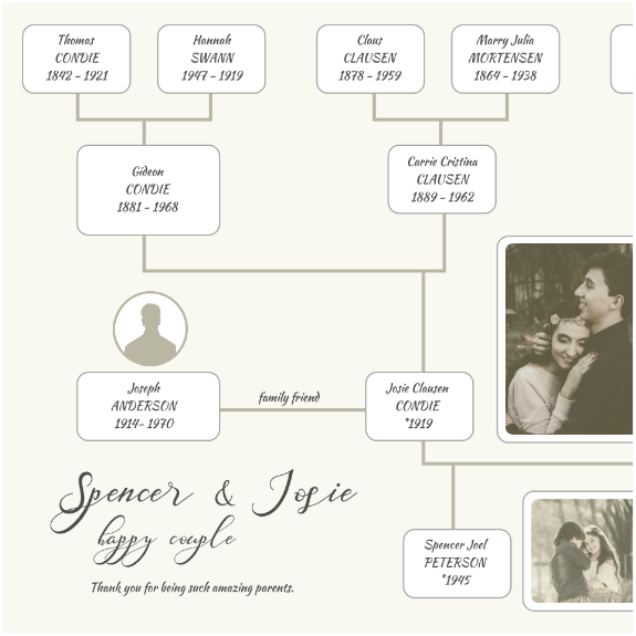 Heritio: Family tree software - Design Beautiful Family Tree With Ease. Easy to create. Professional look.